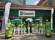 Garanti bank Turkey